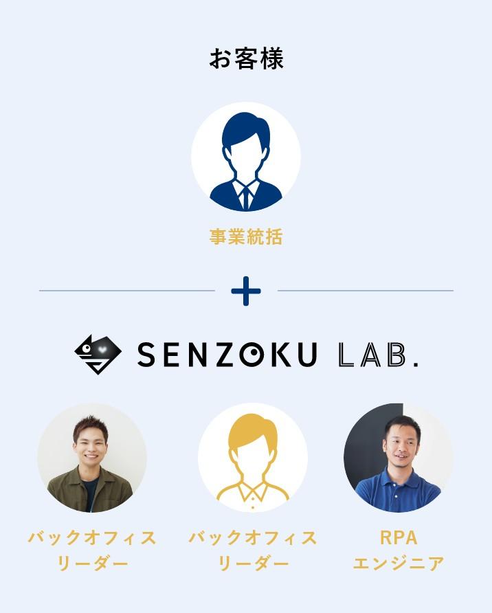 お客様は事業統括、SENZOKU LAB.がバックオフィス リーダー、RPAエンジニアの構成